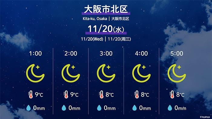 天気予報 1時間